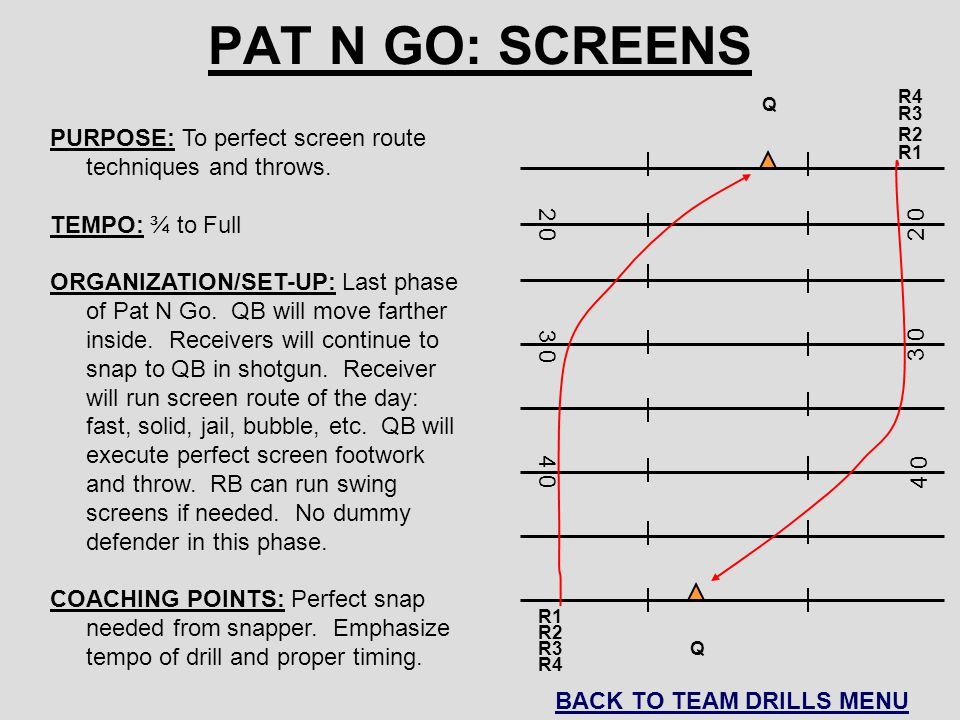 PAT N GO: SCREENS PURPOSE: To perfect screen route techniques and throws. TEMPO: ¾ to Full ORGANIZATION/SET-UP: Last phase of Pat N Go. QB will move f
