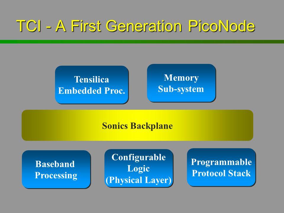 TCI - A First Generation PicoNode Tensilica Embedded Proc. Tensilica Embedded Proc. Memory Sub-system Memory Sub-system Baseband Processing Configurab