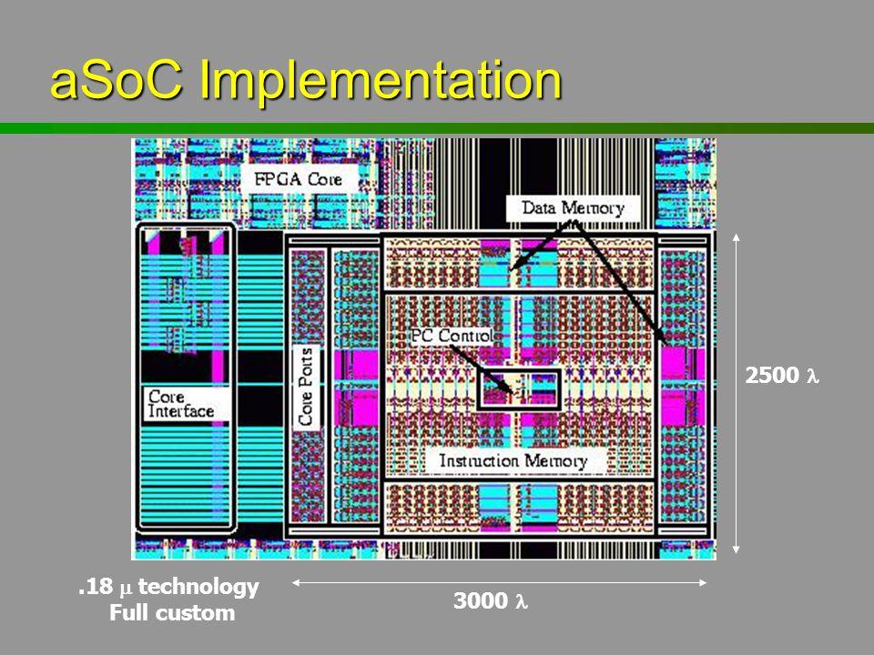 aSoC Implementation 3000 2500.18  technology Full custom
