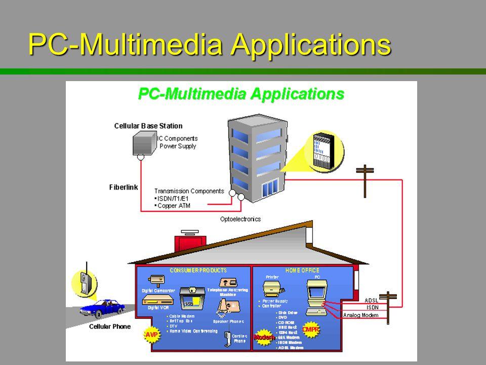 PC-Multimedia Applications