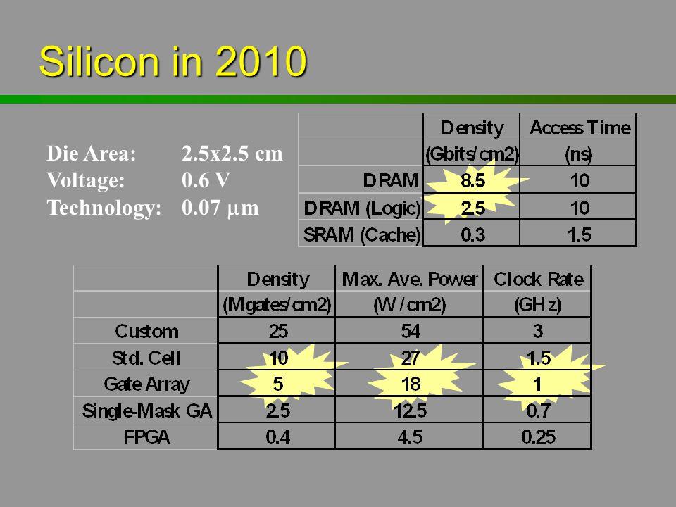 Silicon in 2010 Die Area:2.5x2.5 cm Voltage:0.6 V Technology:0.07  m