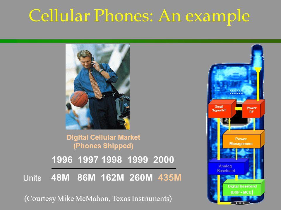 Analog Baseband Digital Baseband (DSP + MCU ) Power Management Small Signal RF Power RF Cellular Phones: An example Digital Cellular Market (Phones Sh