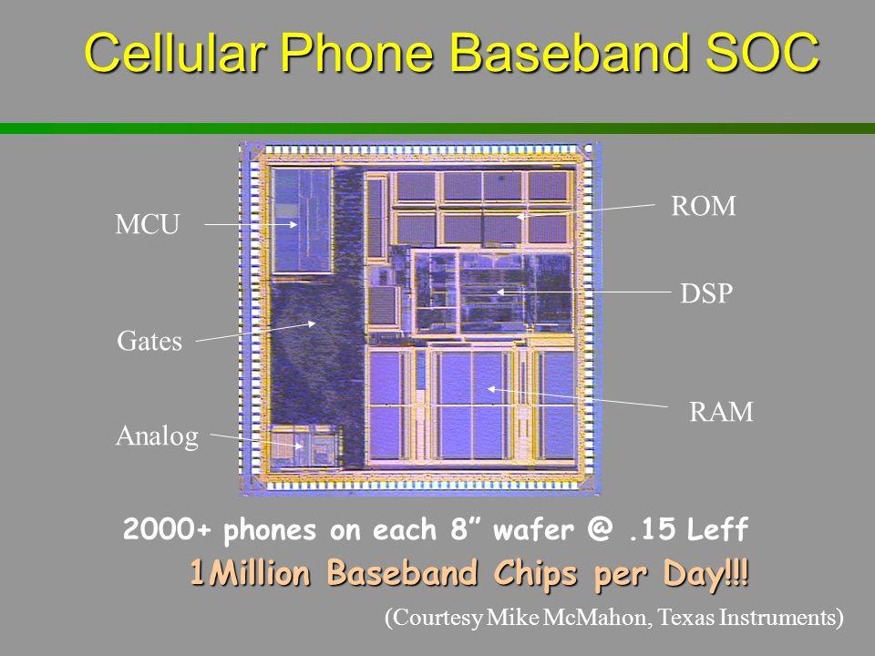 "Cellular Phone Baseband SOC MCU Gates Analog ROM DSP RAM 2000+ phones on each 8"" wafer @.15 Leff 1Million Baseband Chips per Day!!! (Courtesy Mike McM"