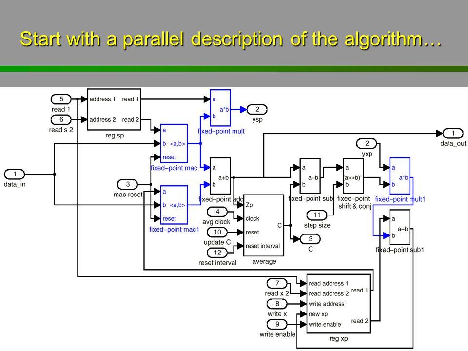 Start with a parallel description of the algorithm…