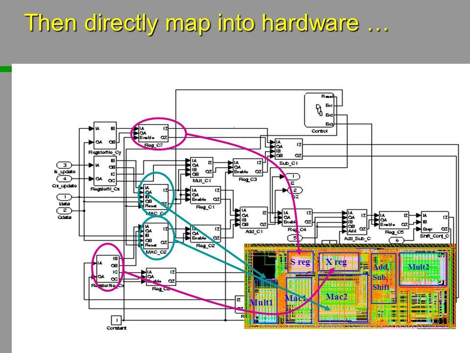 Then directly map into hardware … Mult2 Mac2 Mult1 Mac1 S regX reg Add, Sub, Shift
