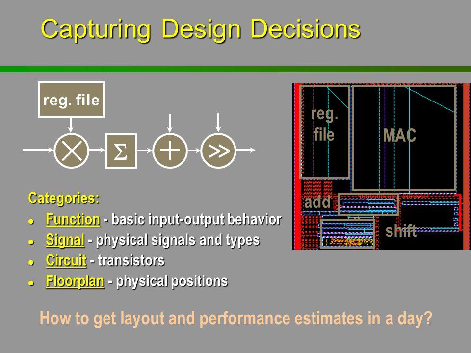 Capturing Design Decisions Categories: l Function - basic input-output behavior l Signal - physical signals and types l Circuit - transistors l Floorp