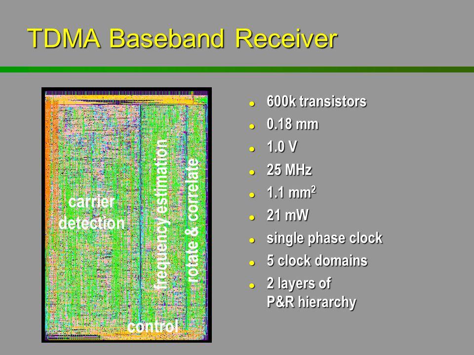 TDMA Baseband Receiver l 600k transistors l 0.18 mm l 1.0 V l 25 MHz l 1.1 mm 2 l 21 mW l single phase clock l 5 clock domains l 2 layers of P&R hiera