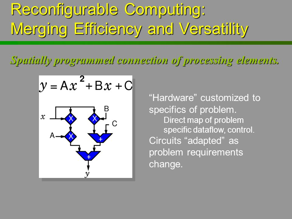 """Reconfigurable Computing: Merging Efficiency and Versatility """"Hardware"""" customized to specifics of problem. Direct map of problem specific dataflow, c"""