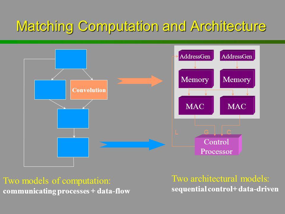 Matching Computation and Architecture Convolution Two models of computation: communicating processes + data-flow AddressGen Memory MAC Control Process
