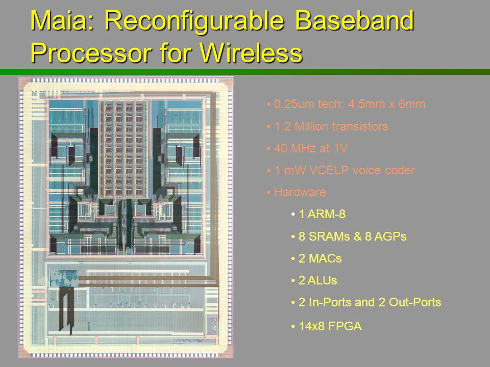 Maia: Reconfigurable Baseband Processor for Wireless 0.25um tech: 4.5mm x 6mm 1.2 Million transistors 40 MHz at 1V 1 mW VCELP voice coder Hardware 1 A