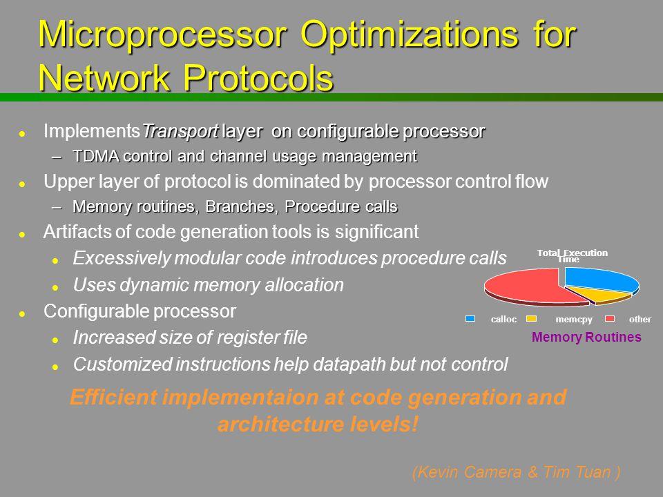 Microprocessor Optimizations for Network Protocols Transport layer on configurable processor l ImplementsTransport layer on configurable processor –TD