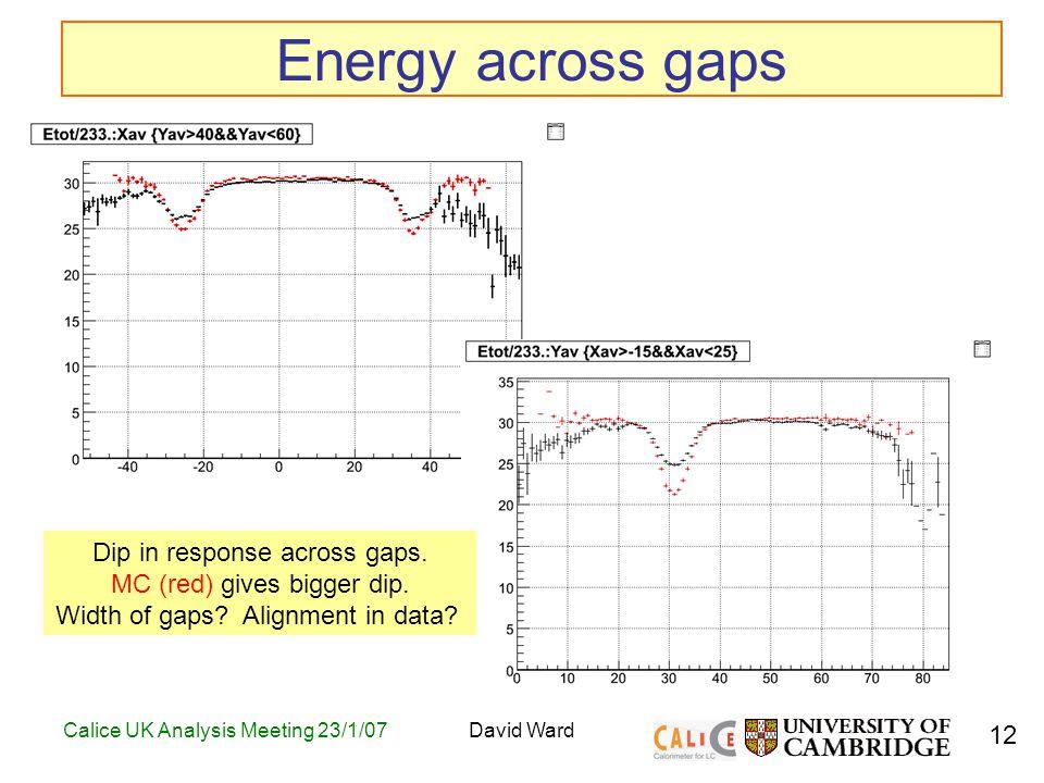 12 Calice UK Analysis Meeting 23/1/07David Ward Energy across gaps Dip in response across gaps.