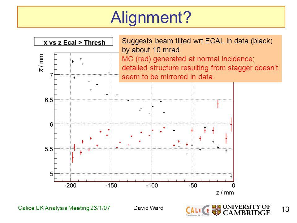 13 Calice UK Analysis Meeting 23/1/07David Ward Alignment.