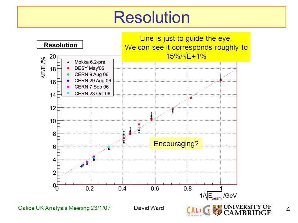 4 Calice UK Analysis Meeting 23/1/07David Ward Resolution Encouraging.