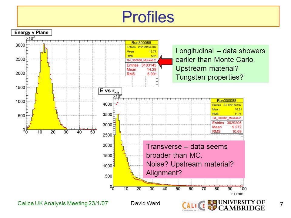7 Calice UK Analysis Meeting 23/1/07David Ward Profiles Longitudinal – data showers earlier than Monte Carlo.