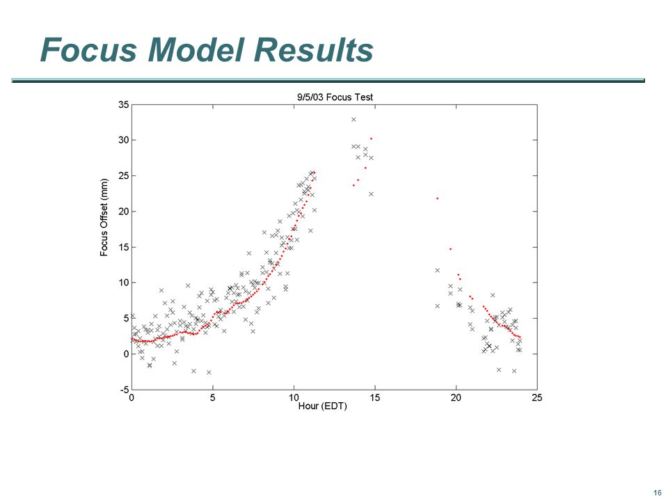 16 Focus Model Results