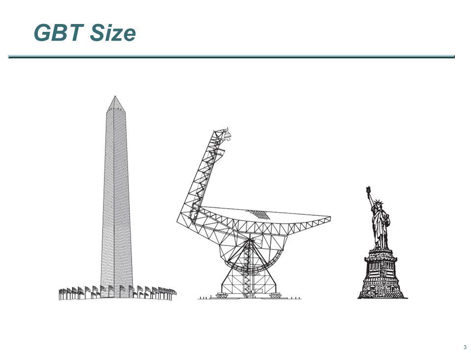 3 GBT Size