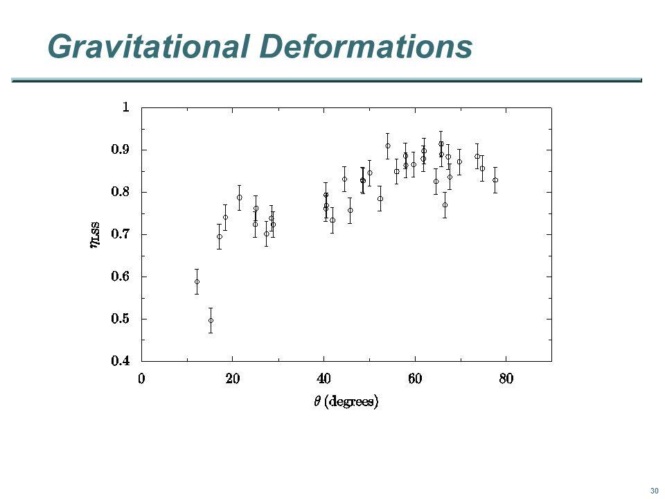 30 Gravitational Deformations