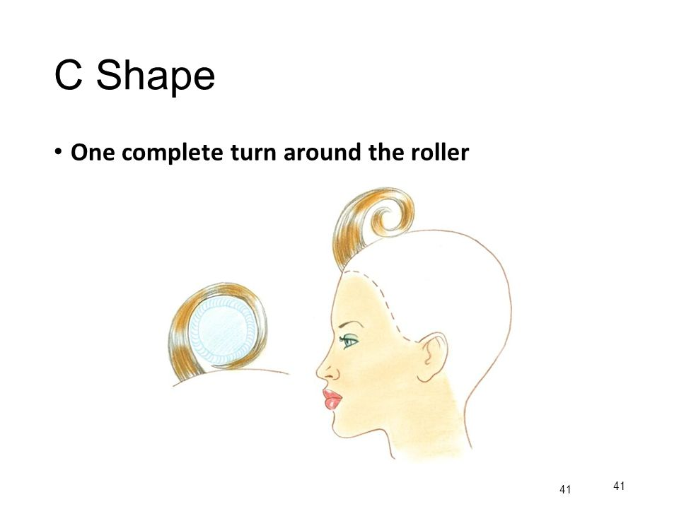 C Shape One complete turn around the roller 41