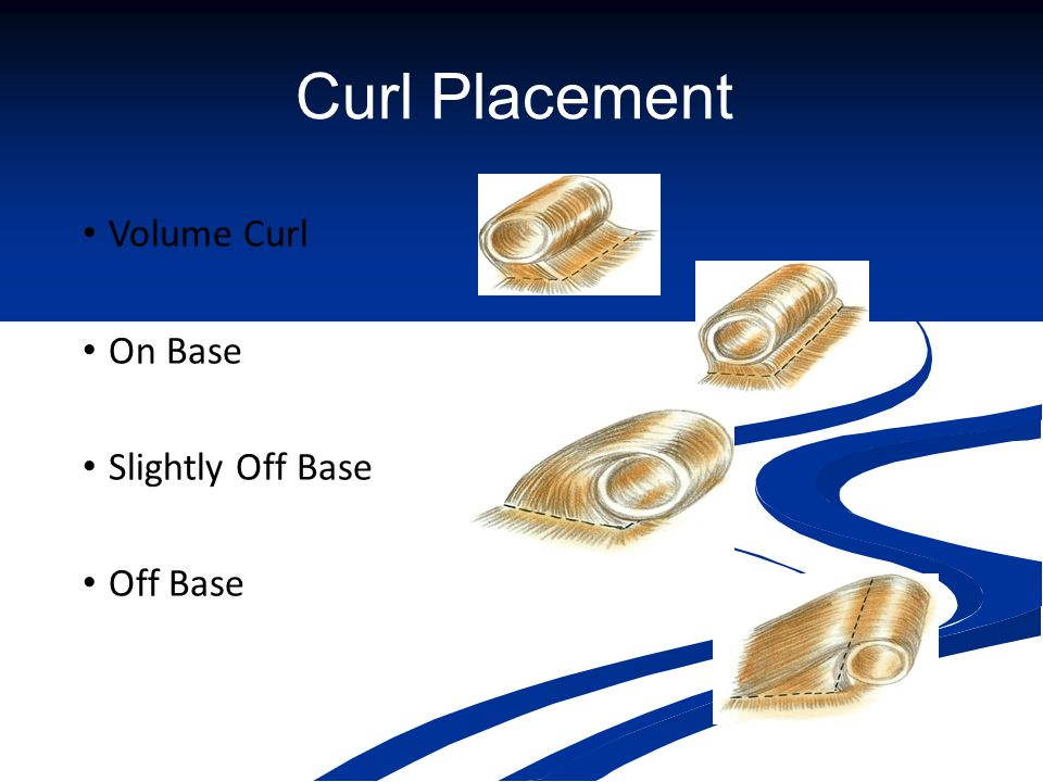 Curl Placement Volume Curl On Base Slightly Off Base Off Base