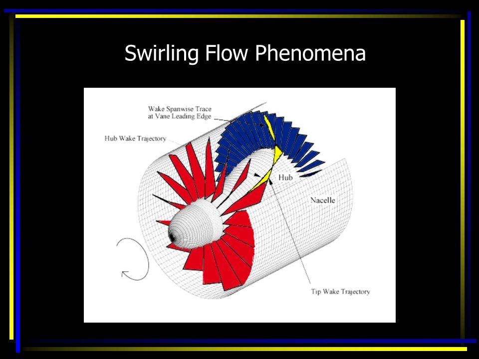 Swirling Flow Phenomena