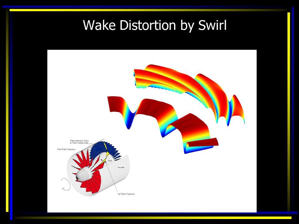Wake Distortion by Swirl