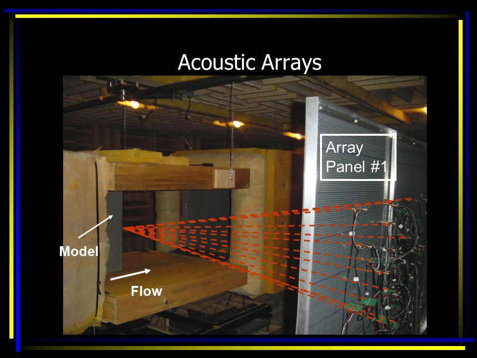 Acoustic Arrays Array Panel #1 Flow Model