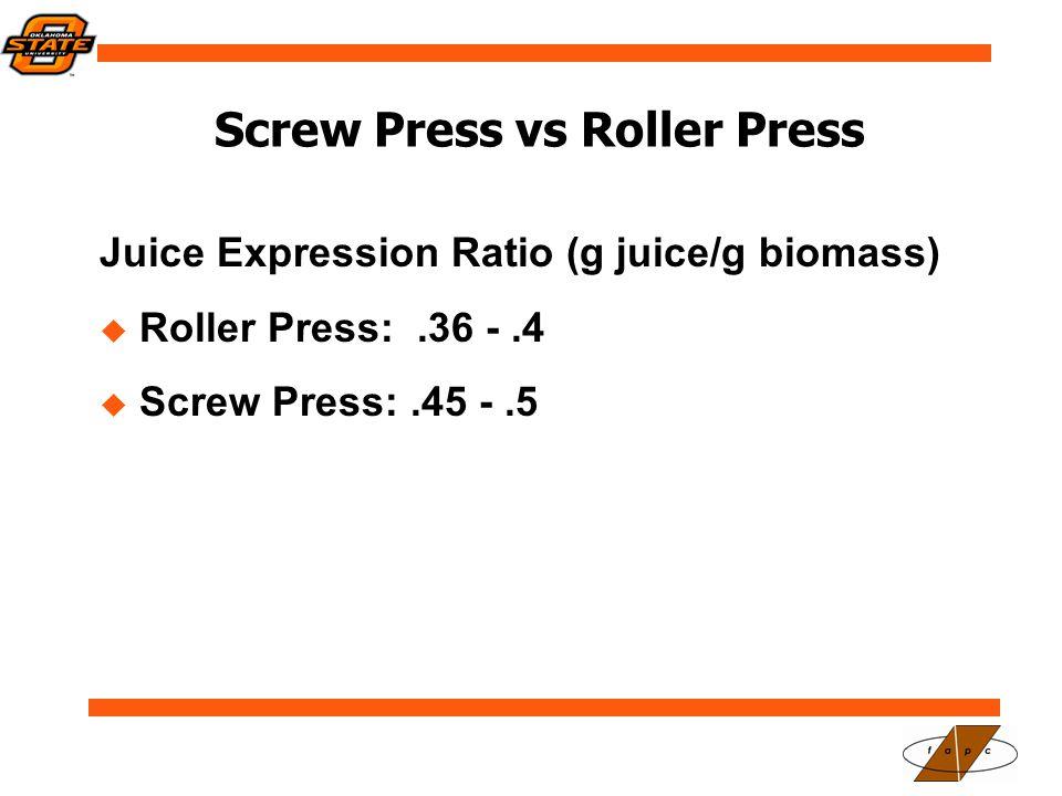 Screw Press vs Roller Press Juice Expression Ratio (g juice/g biomass)  Roller Press:.36 -.4  Screw Press:.45 -.5