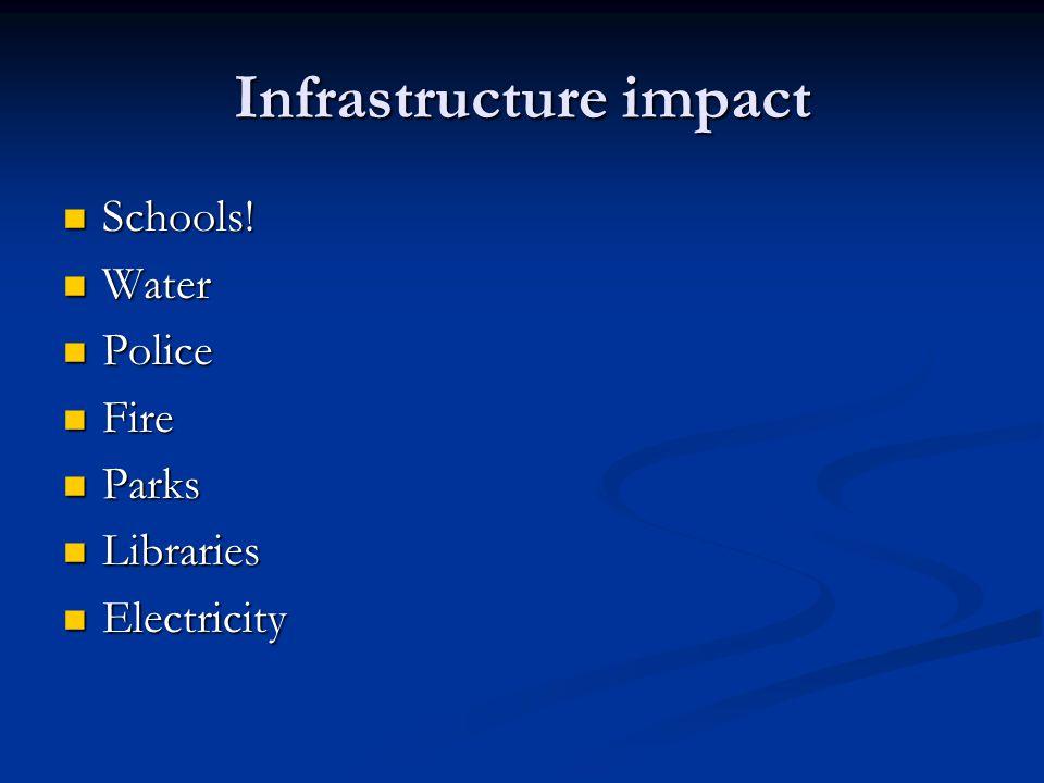 Infrastructure impact Schools. Schools.