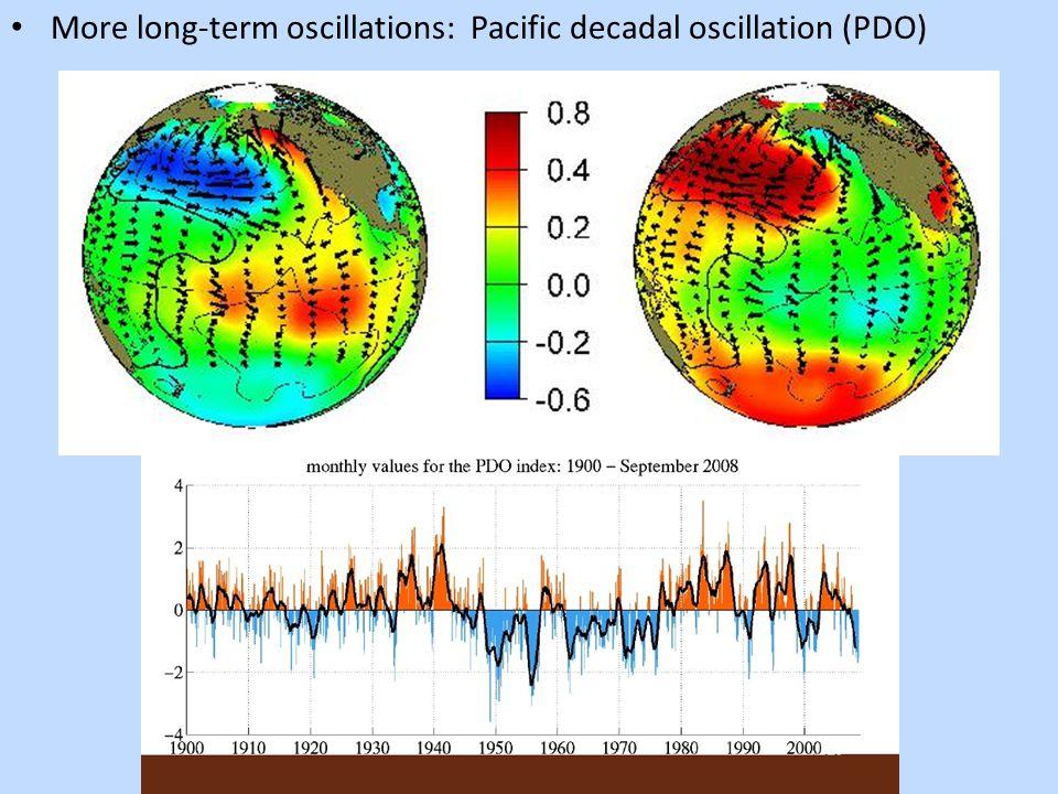 More long-term oscillations: Pacific decadal oscillation (PDO)