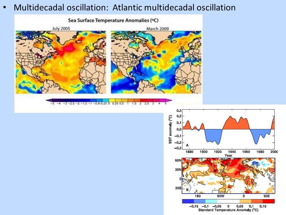 Multidecadal oscillation: Atlantic multidecadal oscillation