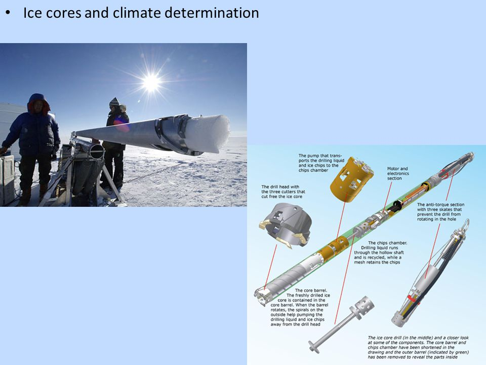 Ice cores and climate determination