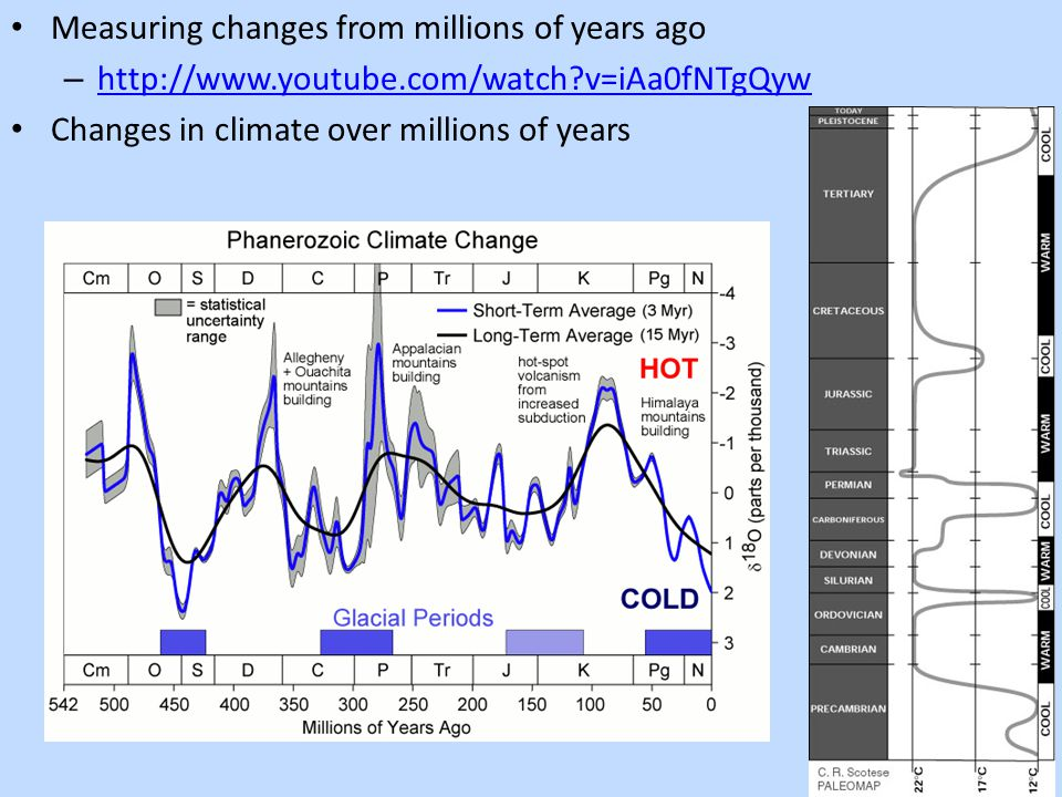Measuring changes from millions of years ago – http://www.youtube.com/watch v=iAa0fNTgQyw http://www.youtube.com/watch v=iAa0fNTgQyw Changes in climate over millions of years