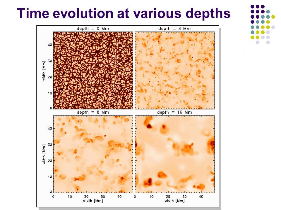 Time evolution at various depths