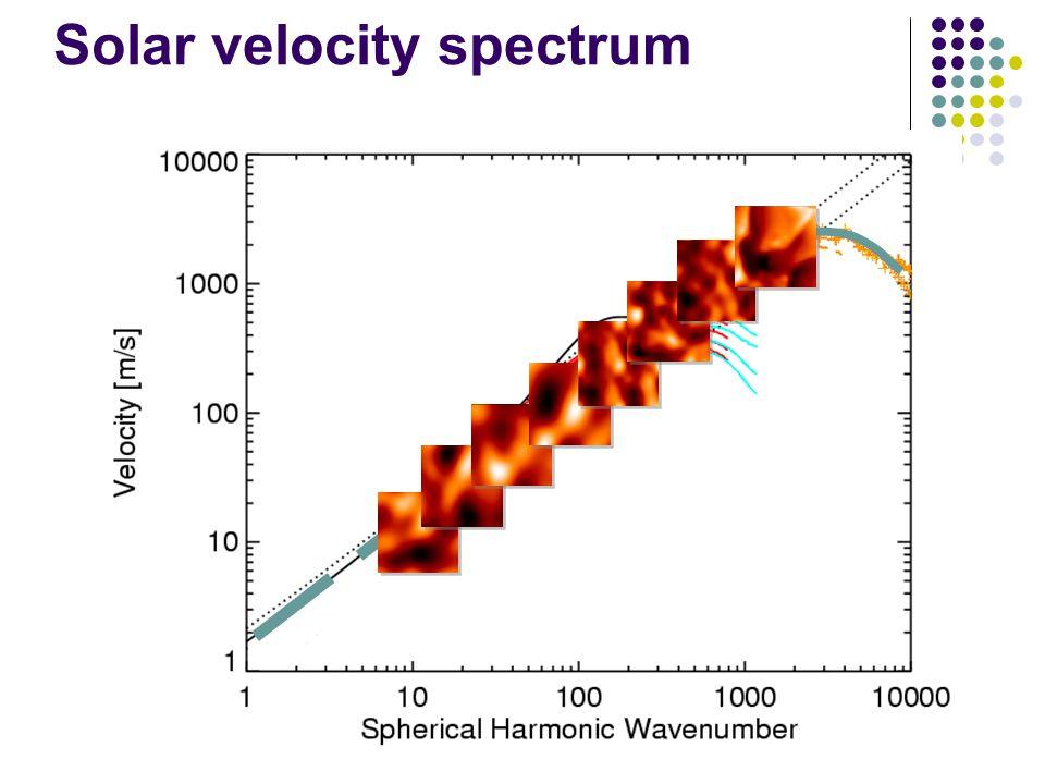 Solar velocity spectrum