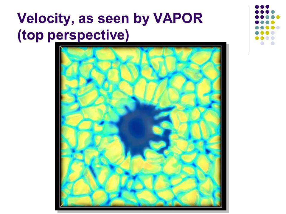 Velocity, as seen by VAPOR (top perspective)