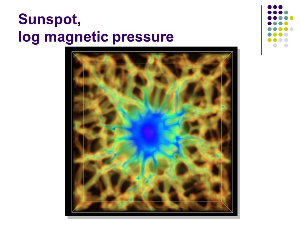 Sunspot, log magnetic pressure