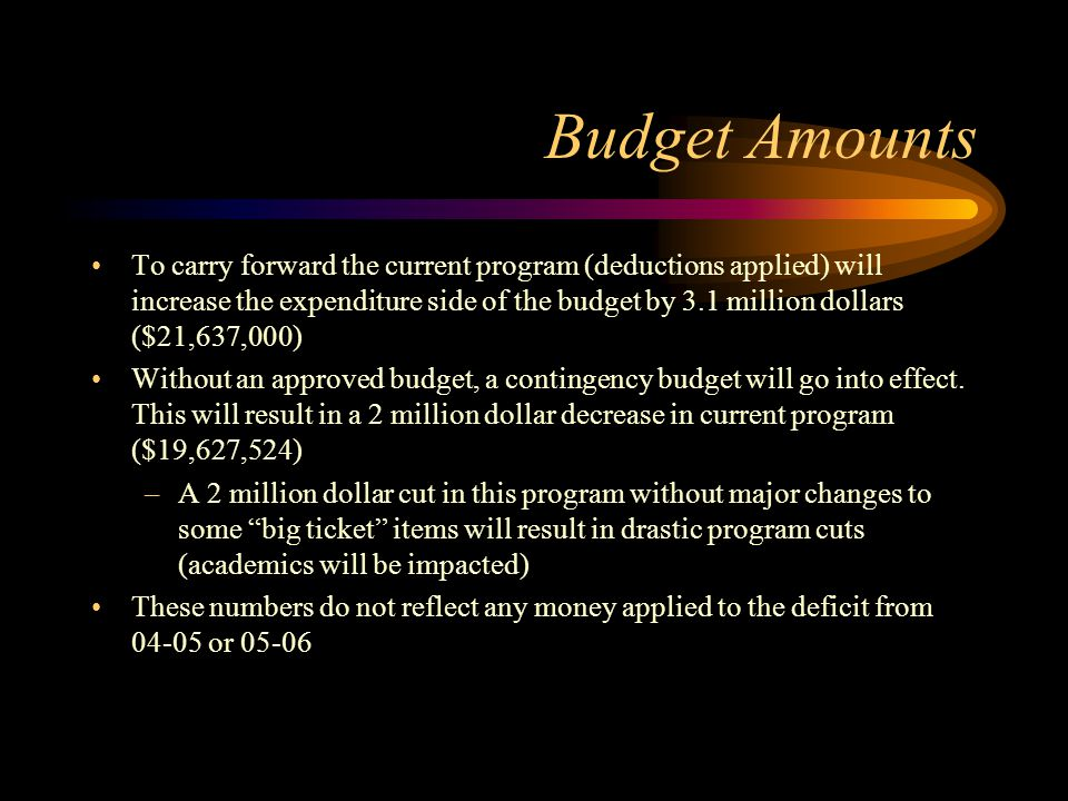 Budget Amounts To carry forward the current program (deductions applied) will increase the expenditure side of the budget by 3.1 million dollars ($21,637,000) Without an approved budget, a contingency budget will go into effect.