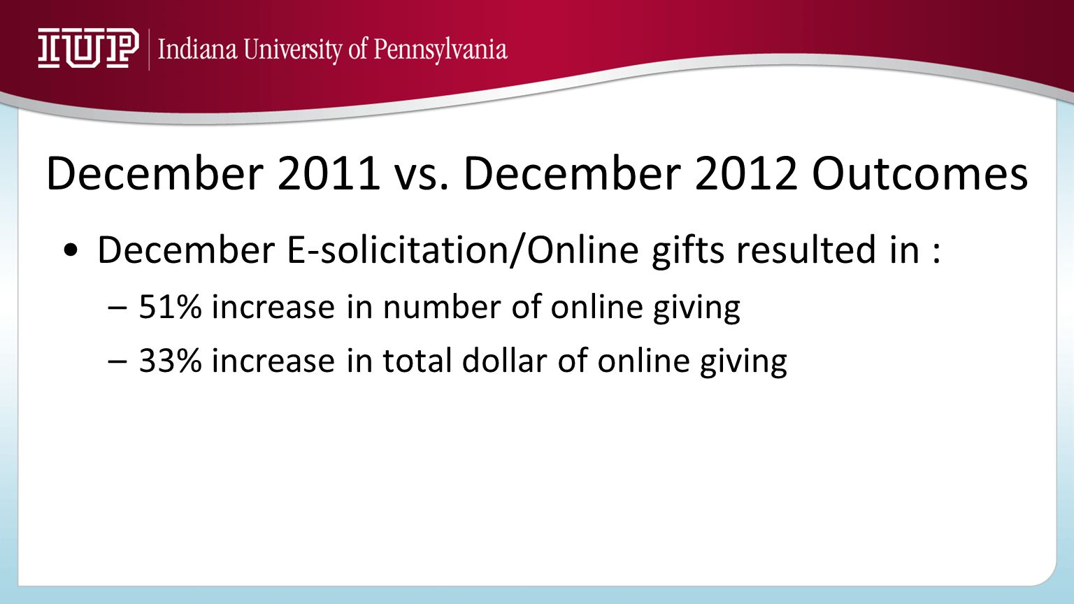 December 2011 vs. December 2012 Outcomes December E-solicitation/Online gifts resulted in : –51% increase in number of online giving –33% increase in