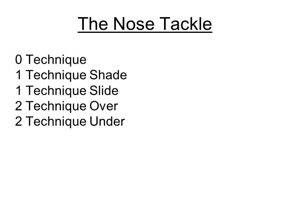 The Nose Tackle 0 Technique 1 Technique Shade 1 Technique Slide 2 Technique Over 2 Technique Under
