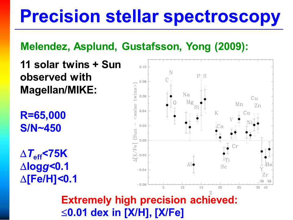 Precision stellar spectroscopy 11 solar twins + Sun observed with Magellan/MIKE: R=65,000 S/N~450  T eff <75K  logg<0.1  [Fe/H]<0.1 Extremely high precision achieved:  0.01 dex in [X/H], [X/Fe] Melendez, Asplund, Gustafsson, Yong (2009):