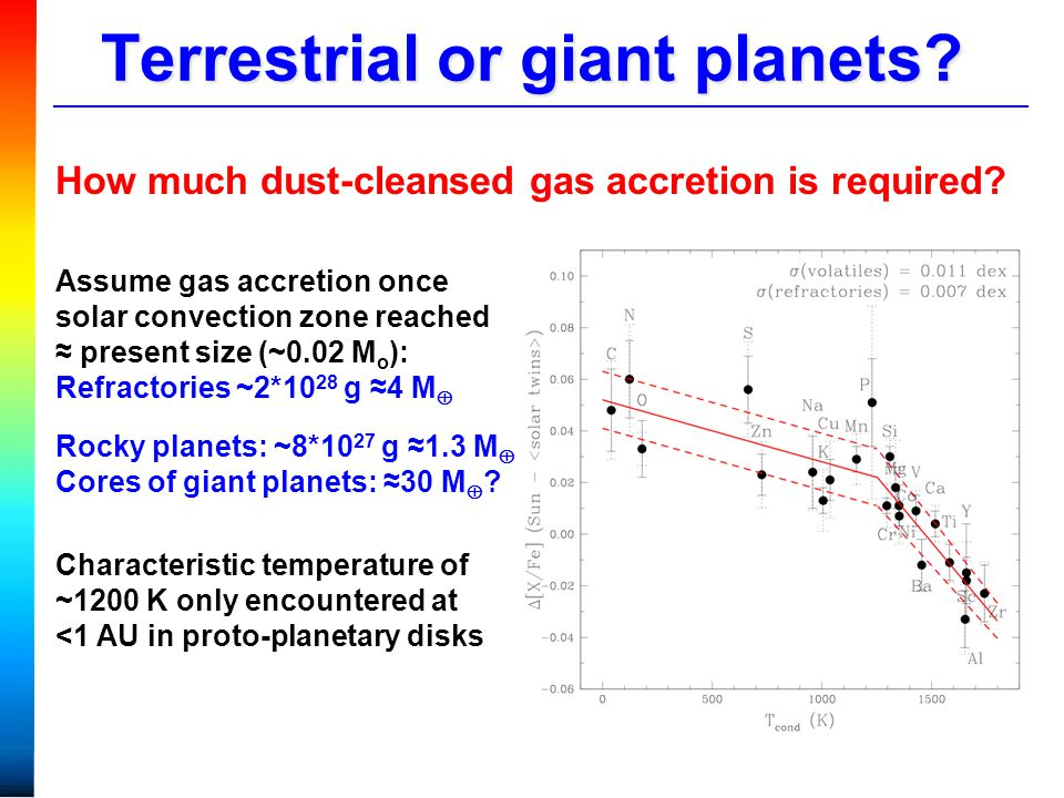 Terrestrial or giant planets.