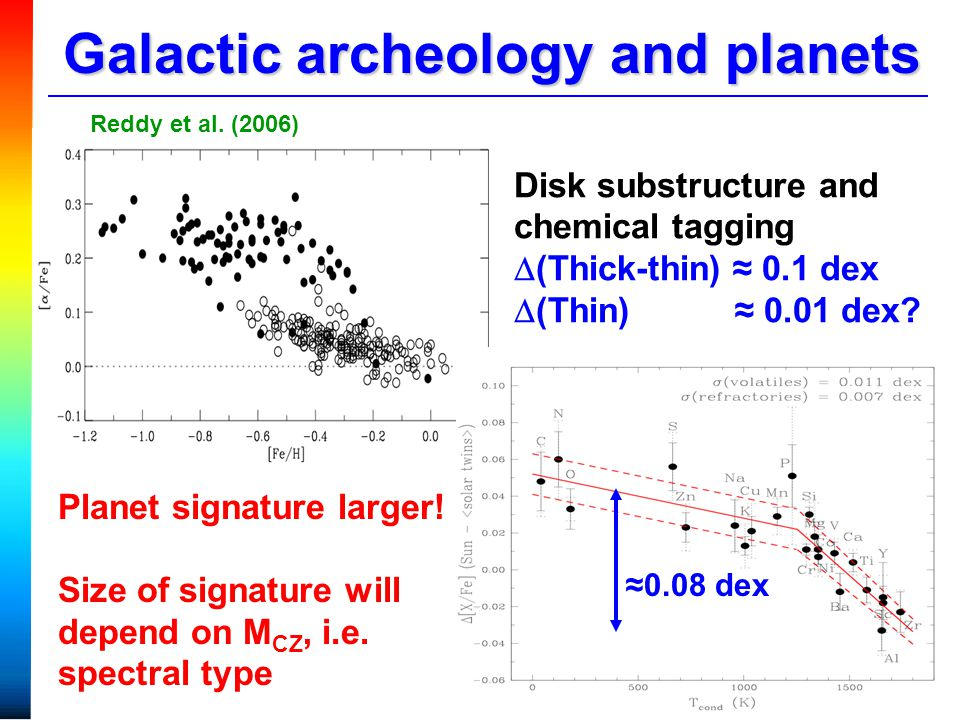 Galactic archeology and planets Disk substructure and chemical tagging  (Thick-thin) ≈ 0.1 dex  (Thin) ≈ 0.01 dex.