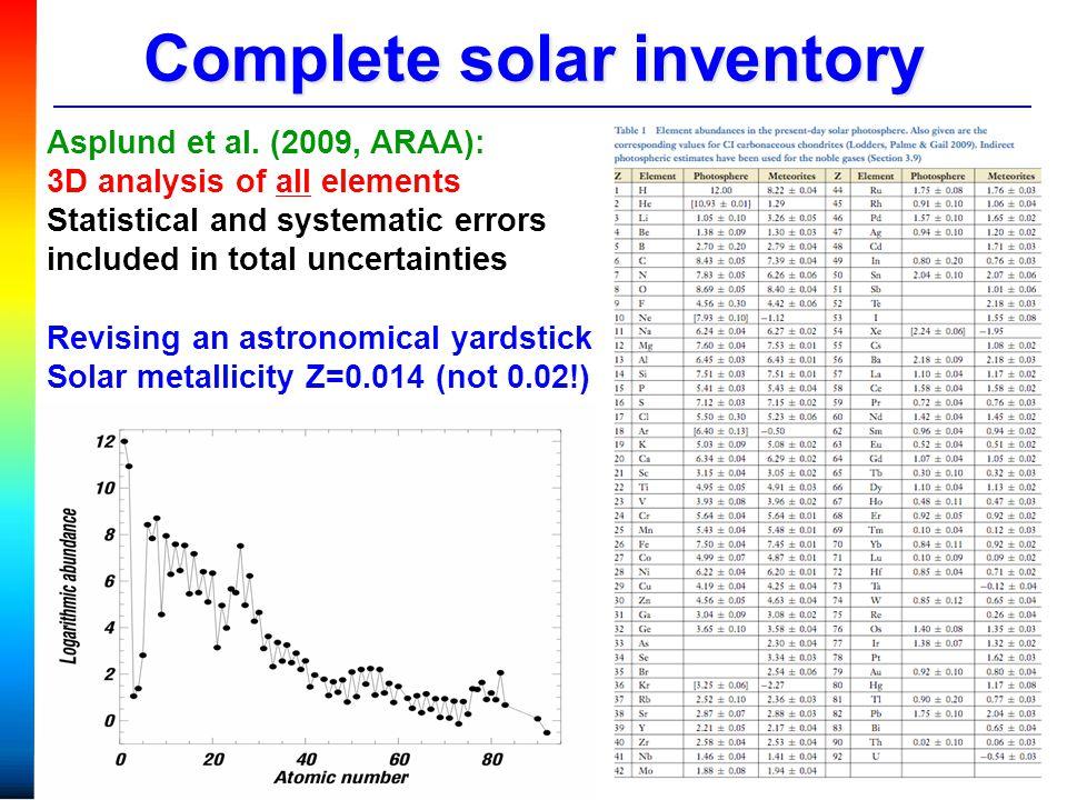 Complete solar inventory Asplund et al.