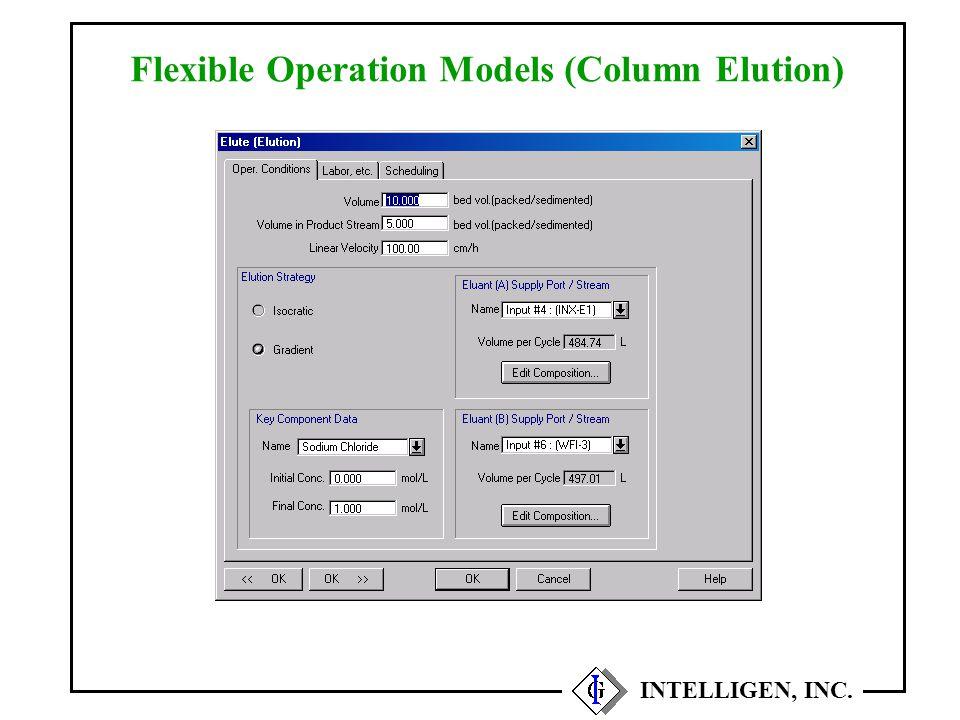 Flexible Operation Models (Column Elution) INTELLIGEN, INC.