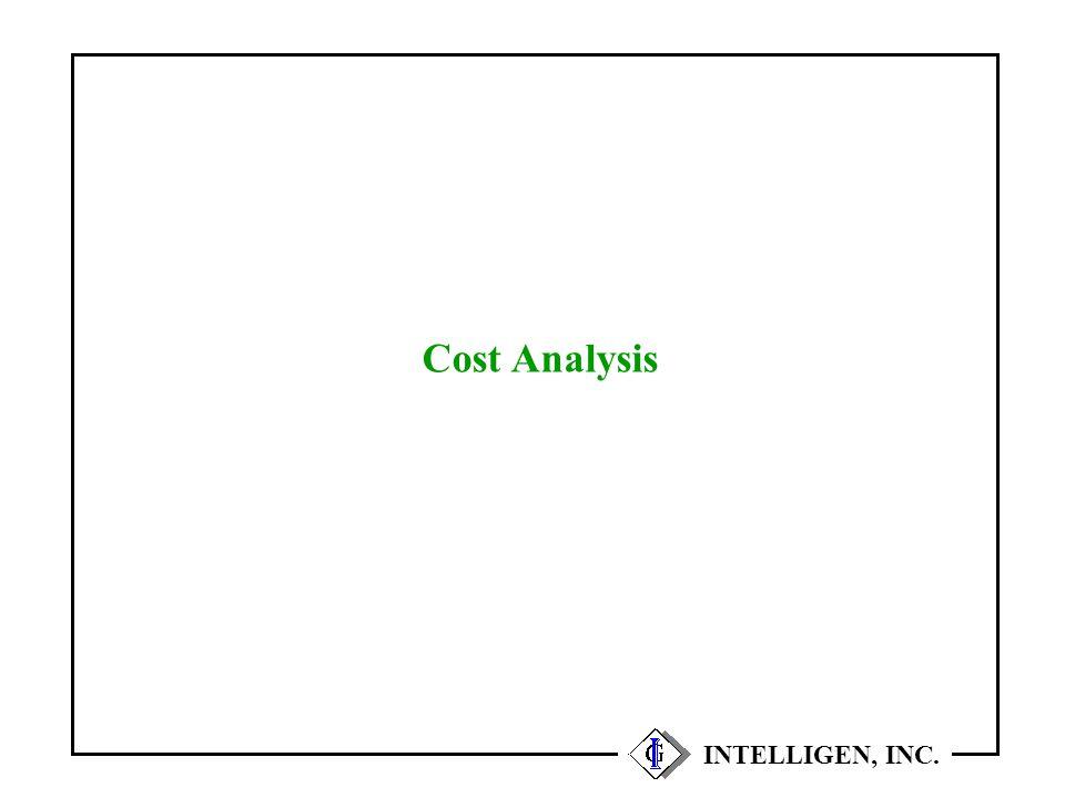 Cost Analysis INTELLIGEN, INC.