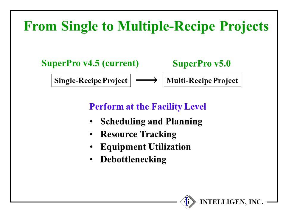 INTELLIGEN, INC. SuperPro v4.5 (current) Scheduling and Planning Resource Tracking Equipment Utilization Debottlenecking Single-Recipe ProjectMulti-Re
