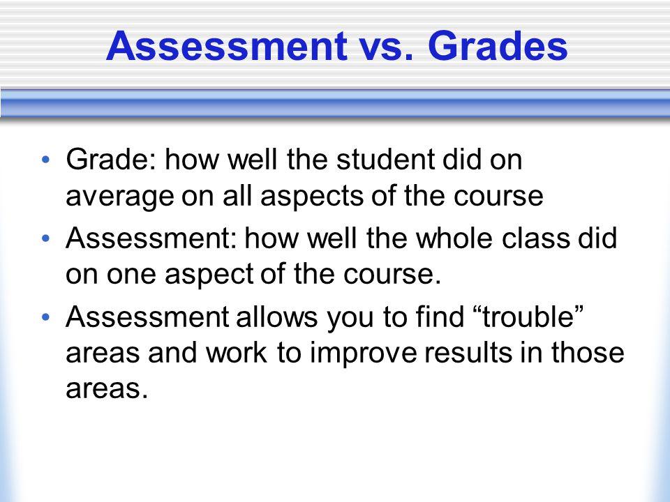 Assessment vs.