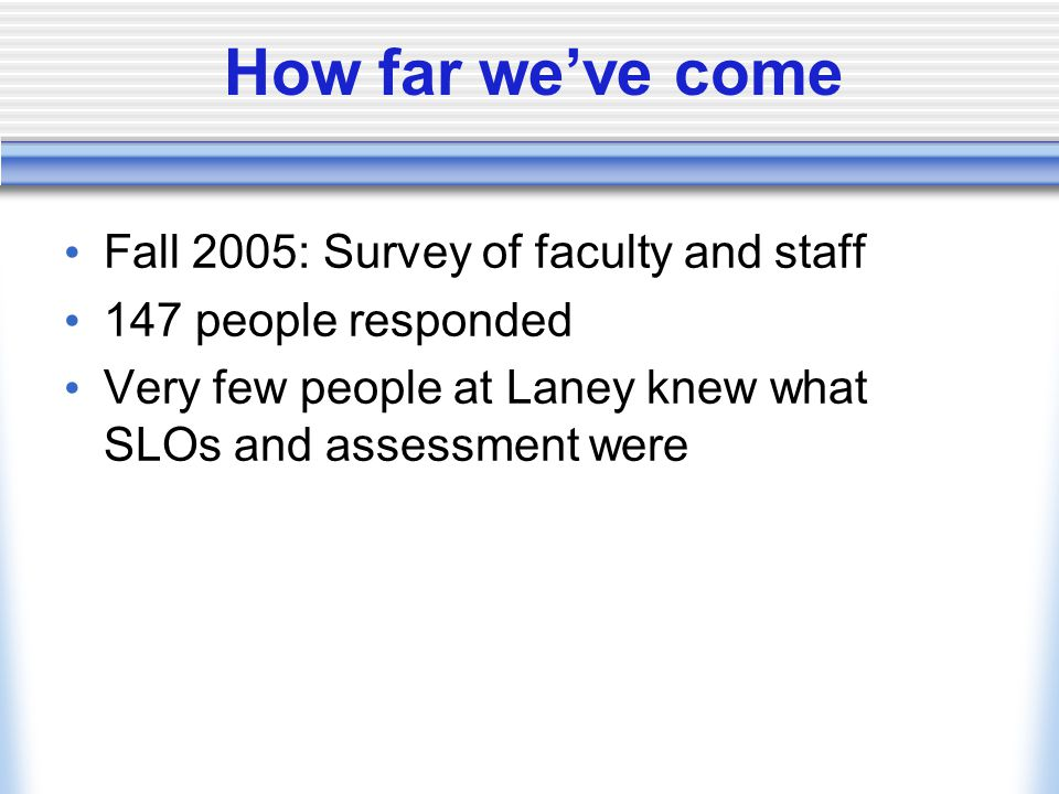 How far we've come Fall 2005: Survey of faculty and staff 147 people responded Very few people at Laney knew what SLOs and assessment were