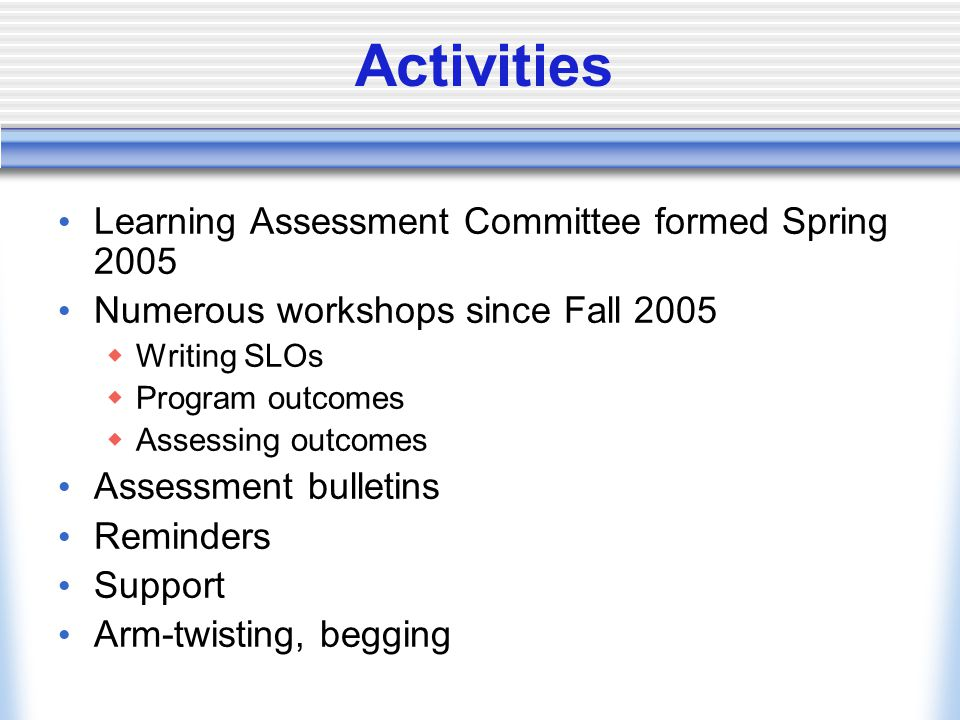 Activities Learning Assessment Committee formed Spring 2005 Numerous workshops since Fall 2005  Writing SLOs  Program outcomes  Assessing outcomes Assessment bulletins Reminders Support Arm-twisting, begging